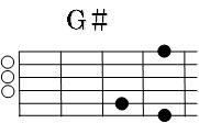G#の間違ったコードダイアグラム