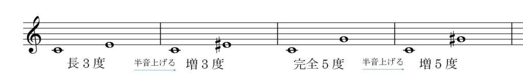増音程の例