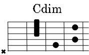 Cdimコードダイアグラム