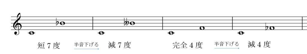 減音程の例